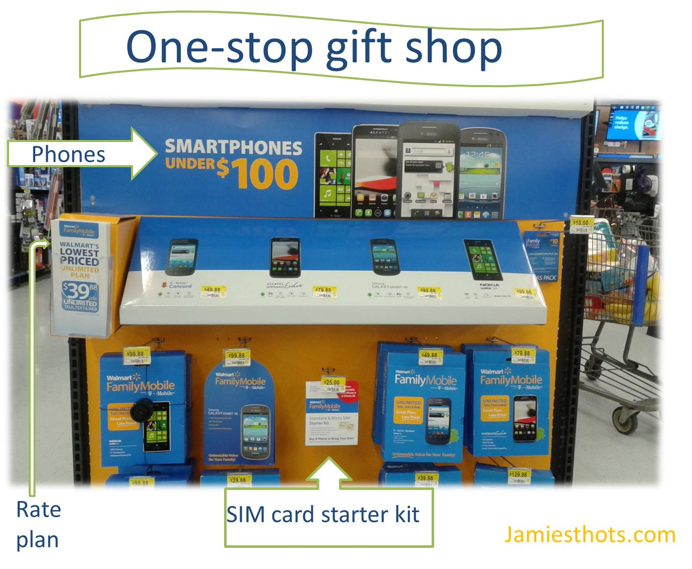 Looking for a great gift? Check out my experience with Walmart's Lowest Priced Unlimited Plans for inspiration