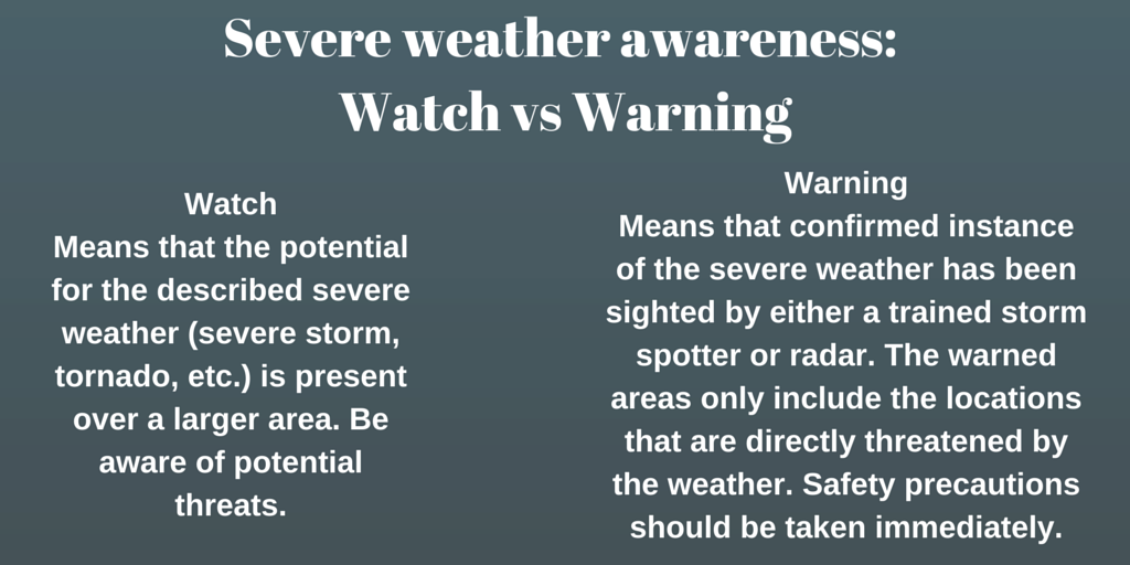 This graphic I created is a good general guide to the difference between watches and warnings.